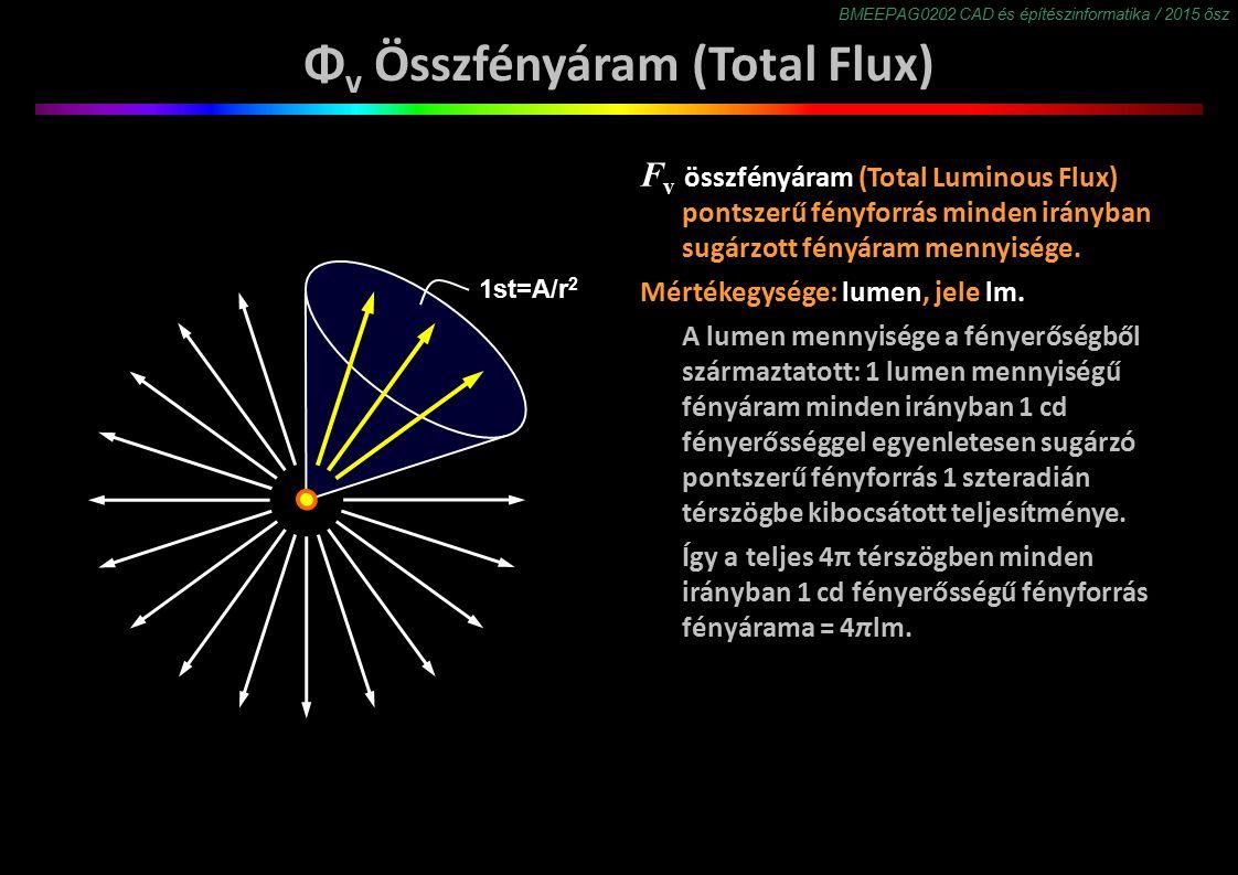 BMEEPAG0202 CAD és építészinformatika / 2015 ősz Φ v Összfényáram (Total Flux) F v összfényáram (Total Luminous Flux) pontszerű fényforrás minden irányban sugárzott fényáram mennyisége.
