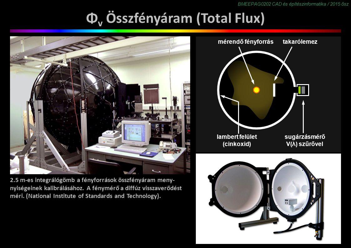 BMEEPAG0202 CAD és építészinformatika / 2015 ősz Φ v Összfényáram (Total Flux) 2.5 m-es integrálógömb a fényforrások összfényáram meny- nyiségeinek kalibrálásához.