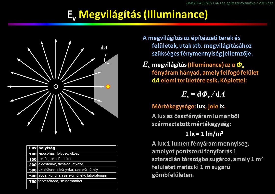 BMEEPAG0202 CAD és építészinformatika / 2015 ősz E v Megvilágítás (Illuminance) A megvilágítás az építészeti terek és felületek, utak stb. megvilágítá