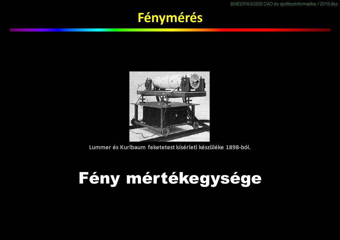 BMEEPAG0202 CAD és építészinformatika / 2015 ősz Fénymérés Fény mértékegysége Lummer és Kurlbaum feketetest kísérleti készüléke 1898-ból.