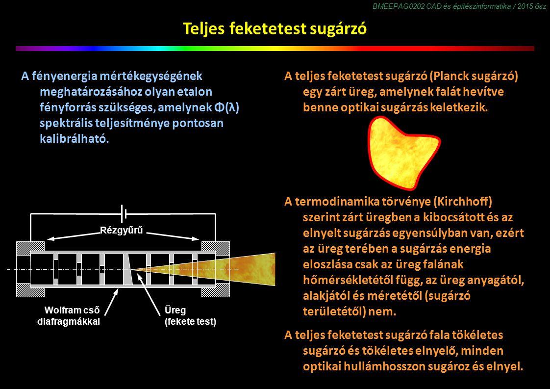 BMEEPAG0202 CAD és építészinformatika / 2015 ősz Teljes feketetest sugárzó A fényenergia mértékegységének meghatározásához olyan etalon fényforrás szükséges, amelynek Φ(λ) spektrális teljesítménye pontosan kalibrálható.