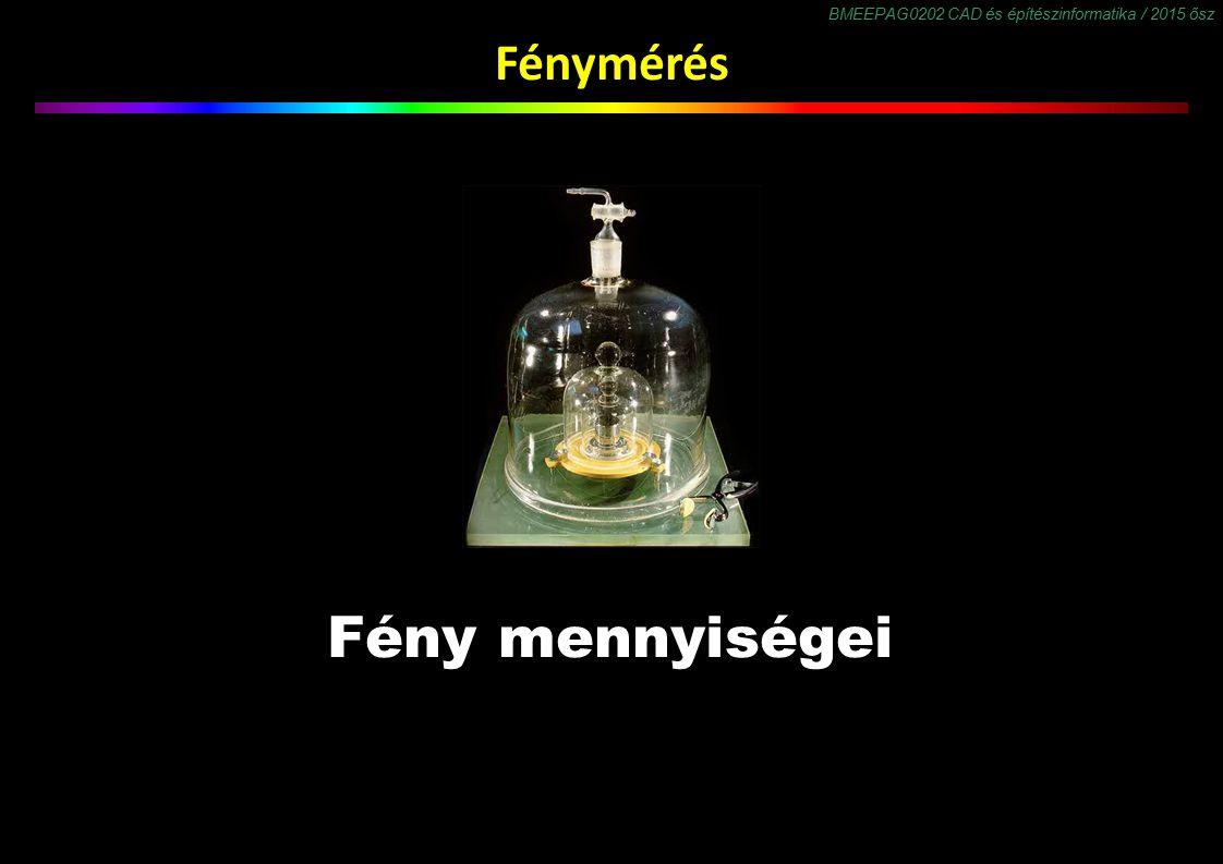 BMEEPAG0202 CAD és építészinformatika / 2015 ősz Fénymérés Fény mennyiségei