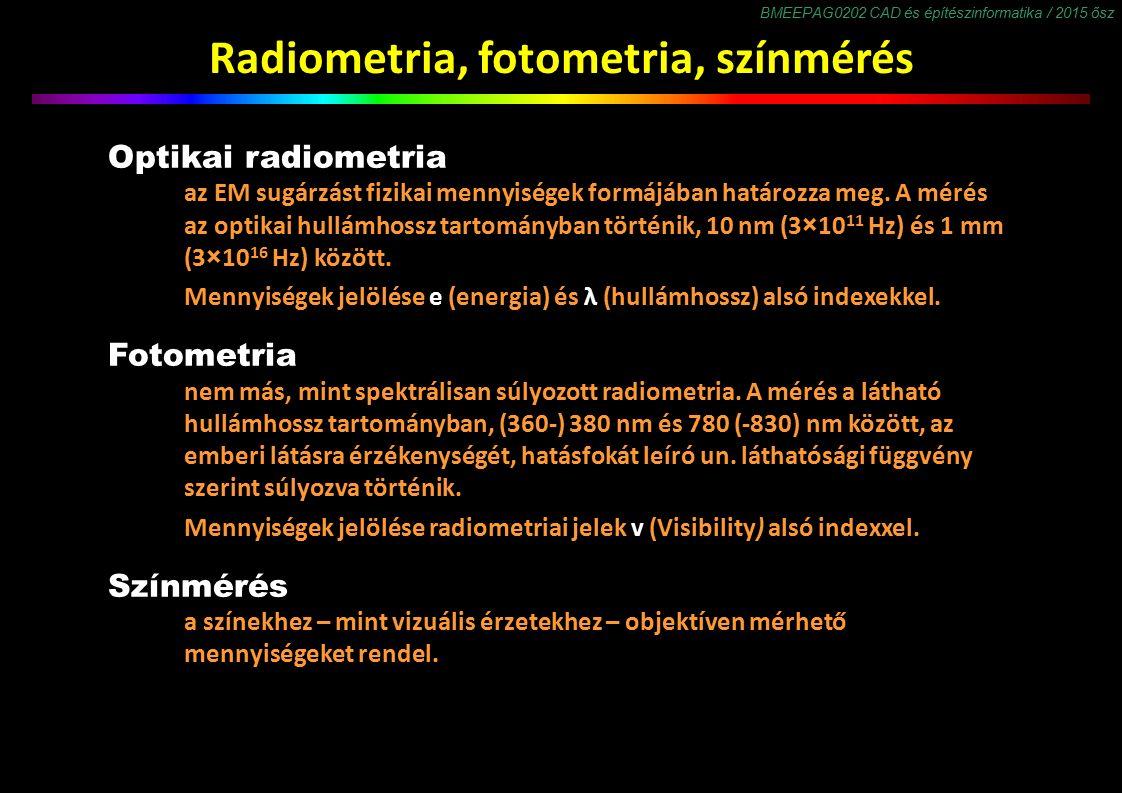 BMEEPAG0202 CAD és építészinformatika / 2015 ősz Radiometria, fotometria, színmérés Optikai radiometria az EM sugárzást fizikai mennyiségek formájában határozza meg.