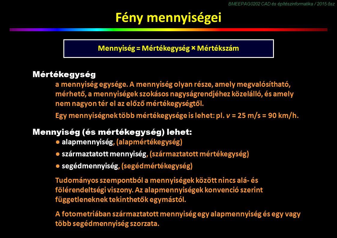 BMEEPAG0202 CAD és építészinformatika / 2015 ősz Fény mennyiségei Mennyiség = Mértékegység × Mértékszám Mértékegység a mennyiség egysége.