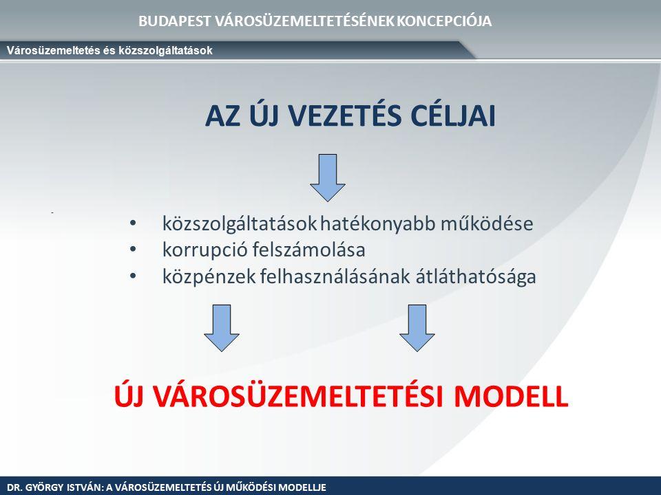 - közszolgáltatások hatékonyabb működése korrupció felszámolása közpénzek felhasználásának átláthatósága DR.