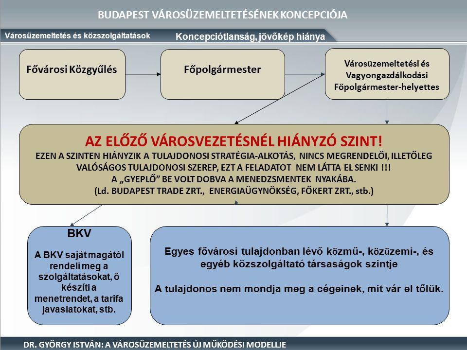 22 szerződés kapcsán összérték: mintegy 7 milliárd forint.