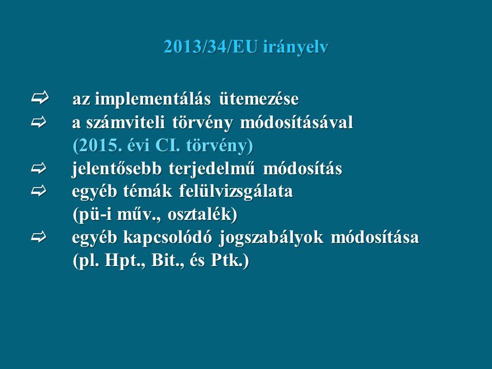 2013/34/EU irányelv Könyvvizsgálat – NEM változik  közérdeklődésre számot tartó vállalkozásoknál és közép- és nagyvállalkozásoknál kötelező és közép- és nagyvállalkozásoknál kötelező  kisvállalkozások, vagy azok egy része mentesíthetők azok egy része mentesíthetők (maradhat a jelenlegi mentesítési értékhatár) (maradhat a jelenlegi mentesítési értékhatár)