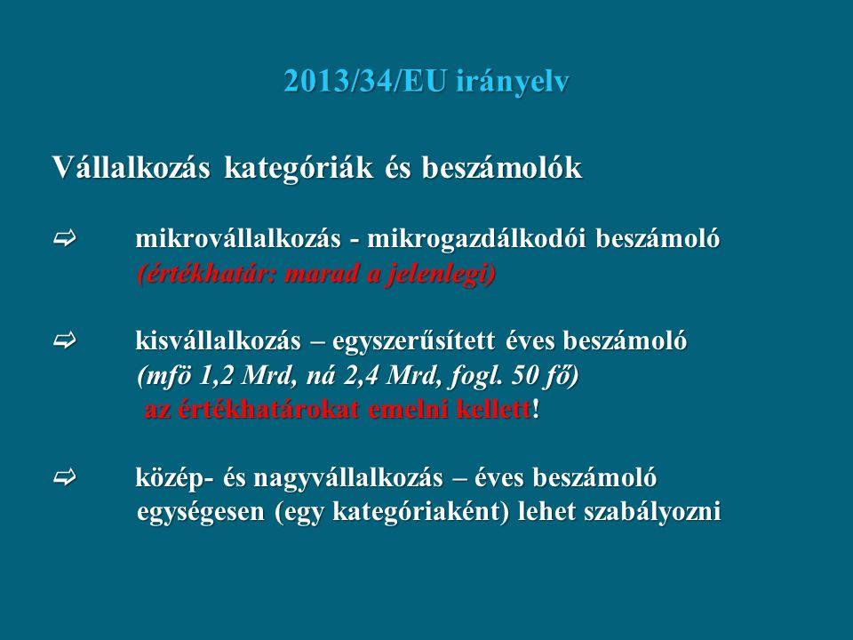 """2013/34/EU irányelv Más, kapcsolódó jogszabályok módosítása a számviteli törvény változása kapcsán  az """"adózott eredmény miatt  az osztalék elszámolás miatt"""