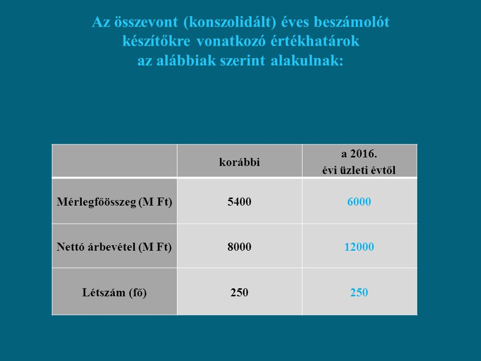2013/34/EU irányelv Új fogalmak és a meglévő fogalmak pontosításai - kapcsolt vállalkozások (csak anya, leány) - kapcsolt vállalkozások (csak anya, leány) - társult vállalkozások (jelentős részesedés, - társult vállalkozások (jelentős részesedés, mértékadó befolyás) mértékadó befolyás) - jelentős tulajdoni részesedés mértéke (> 20 %) - jelentős tulajdoni részesedés mértéke (> 20 %) - mértékadó befolyás (a szavazatok - mértékadó befolyás (a szavazatok >= 20 %- a közvetlenül vagy közvetve) >= 20 %- a közvetlenül vagy közvetve) - közérdeklődésre számot tartó gazdálkodók - közérdeklődésre számot tartó gazdálkodók (Kkt.