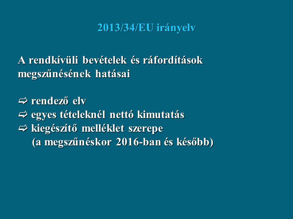 2013/34/EU irányelv Osztalék elszámolásának szabályai: mi változik és mi marad változatlan.