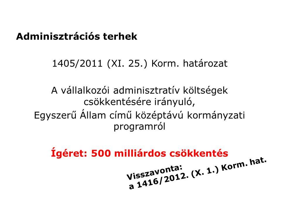 Adminisztrációs terhek 1405/2011 (XI. 25.) Korm.