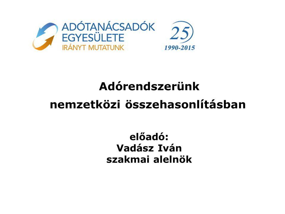 Adórendszerünk nemzetközi összehasonlításban előadó: Vadász Iván szakmai alelnök