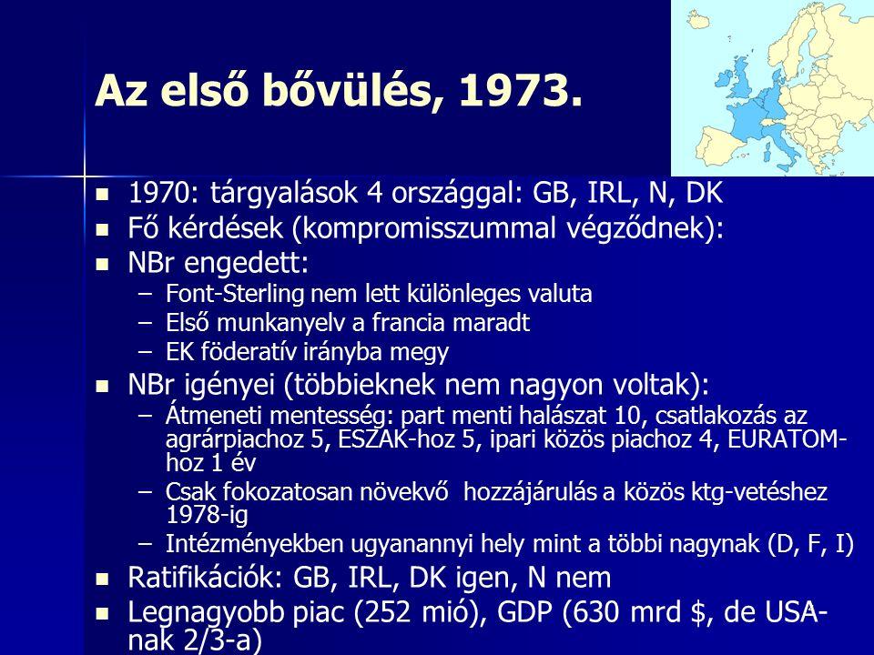5 Görögország csatlakozása, 1981.1959: társult tagsági kérelem  1962: társulási szerz.