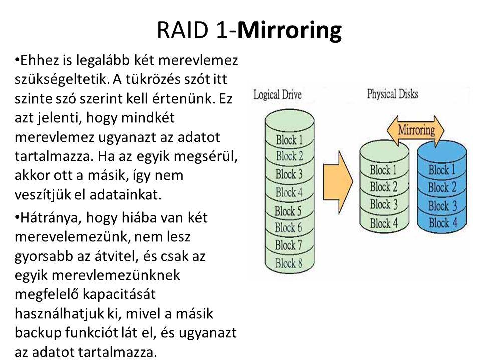 RAID 1-Mirroring Ehhez is legalább két merevlemez szükségeltetik.