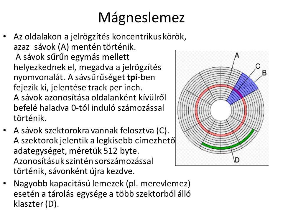 Mágneslemez Az oldalakon a jelrögzítés koncentrikus körök, azaz sávok (A) mentén történik.