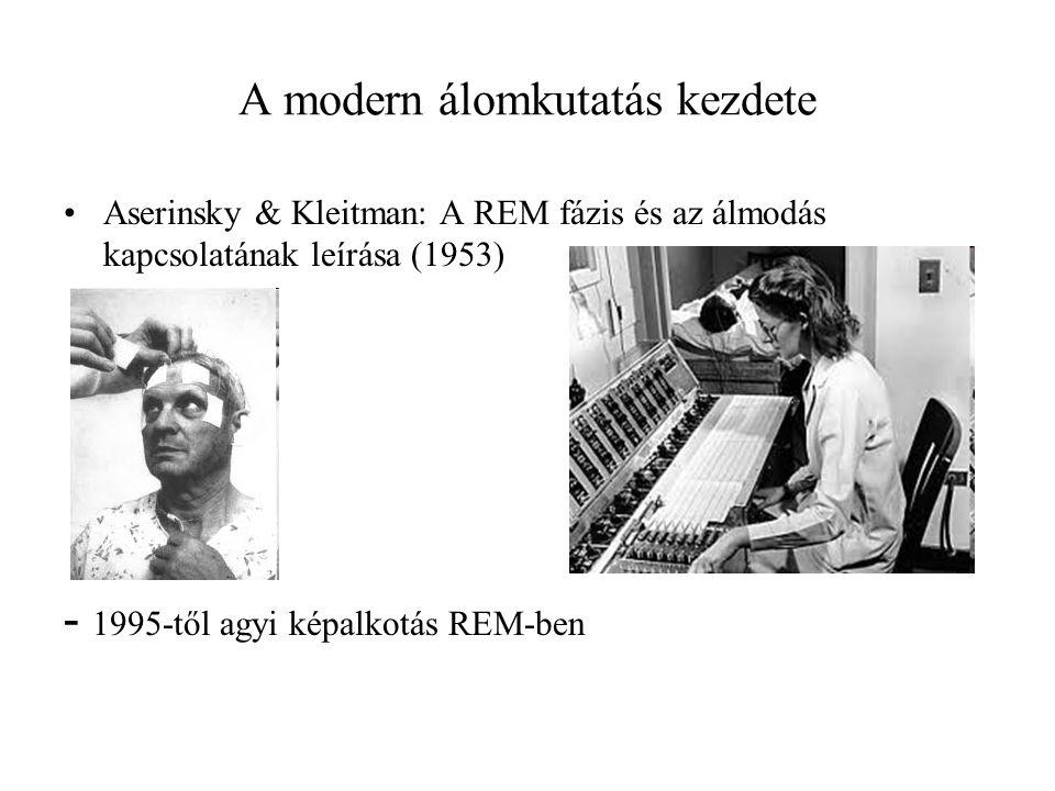 A modern álomkutatás kezdete Aserinsky & Kleitman: A REM fázis és az álmodás kapcsolatának leírása (1953) - 1995-től agyi képalkotás REM-ben