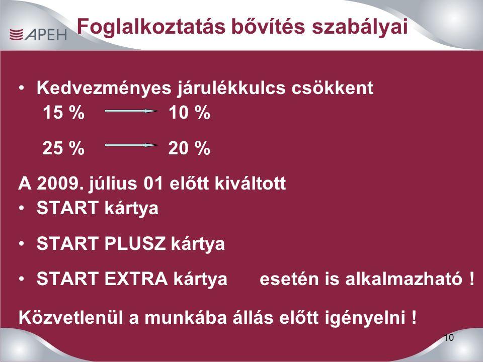 10 Foglalkoztatás bővítés szabályai Kedvezményes járulékkulcs csökkent 15 % 10 % 25 % 20 % A 2009. július 01 előtt kiváltott START kártya START PLUSZ