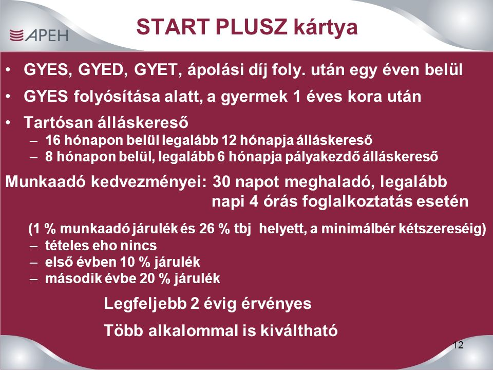 12 START PLUSZ kártya GYES, GYED, GYET, ápolási díj foly. után egy éven belül GYES folyósítása alatt, a gyermek 1 éves kora után Tartósan álláskereső