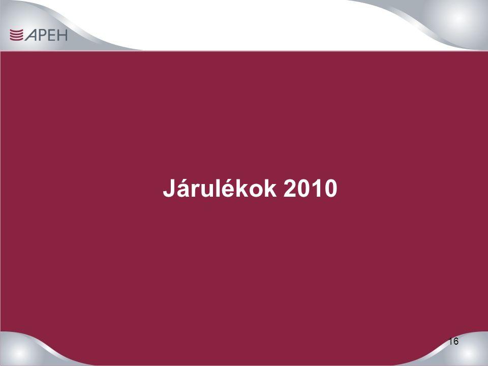 16 Járulékok 2010