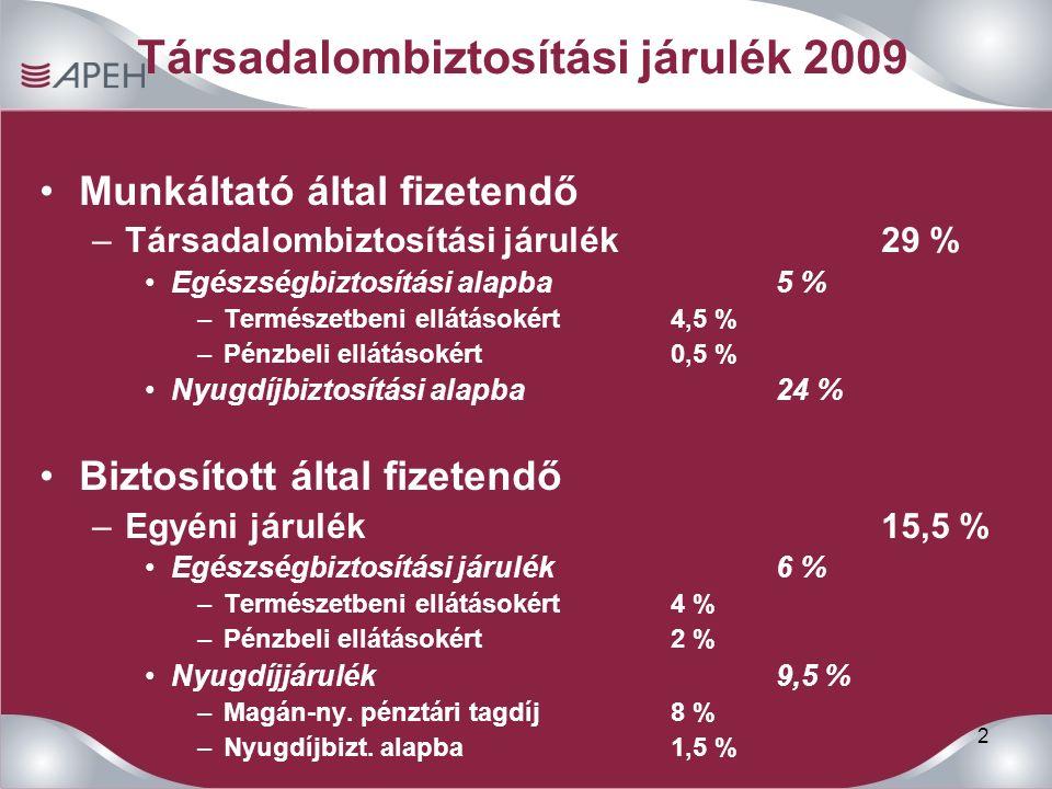 2 Társadalombiztosítási járulék 2009 Munkáltató által fizetendő –Társadalombiztosítási járulék29 % Egészségbiztosítási alapba5 % –Természetbeni ellátá