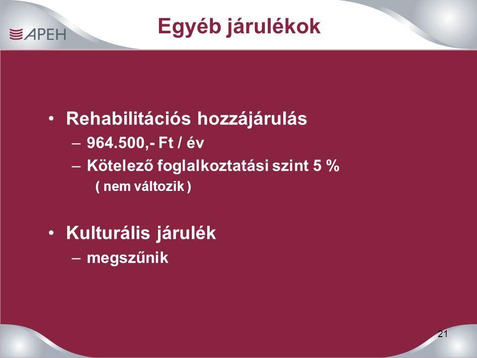 21 Egyéb járulékok Rehabilitációs hozzájárulás –964.500,- Ft / év –Kötelező foglalkoztatási szint 5 % ( nem változik ) Kulturális járulék –megszűnik