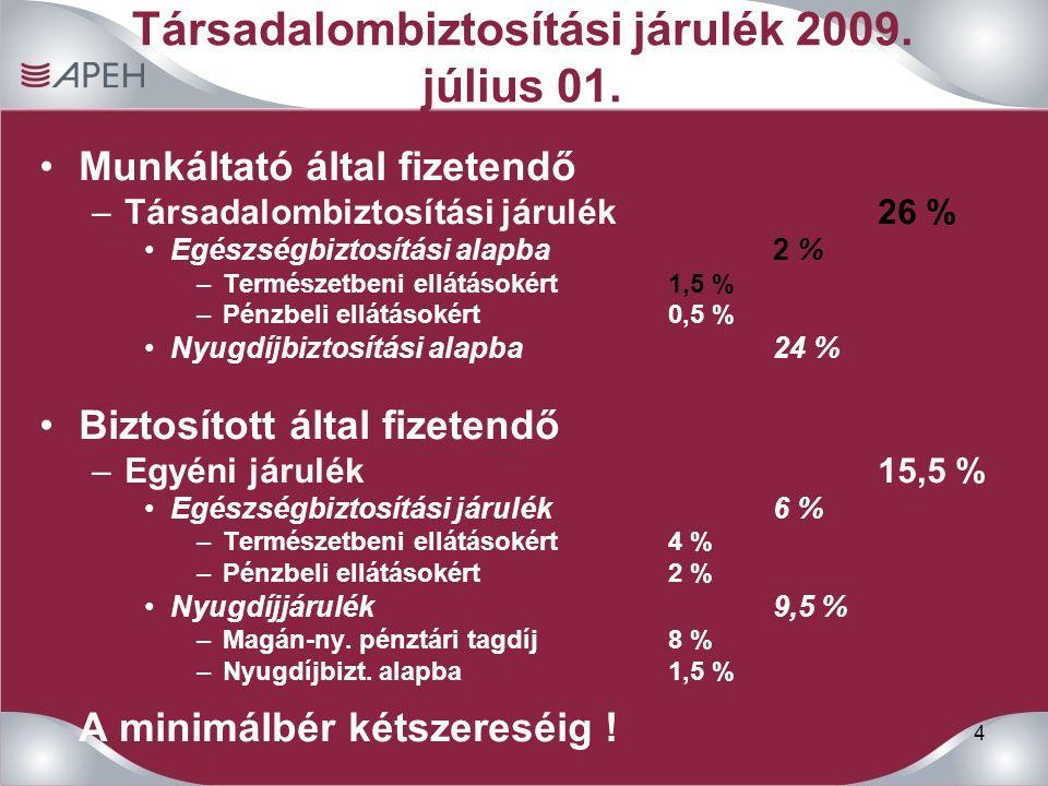 4 Társadalombiztosítási járulék 2009. július 01. Munkáltató által fizetendő –Társadalombiztosítási járulék26 % Egészségbiztosítási alapba2 % –Természe