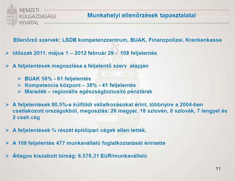 Ellenőrző szervek: LSDB kompetenzzentrum, BUAK, Finanzpolizei, Krankenkasse  Időszak 2011.