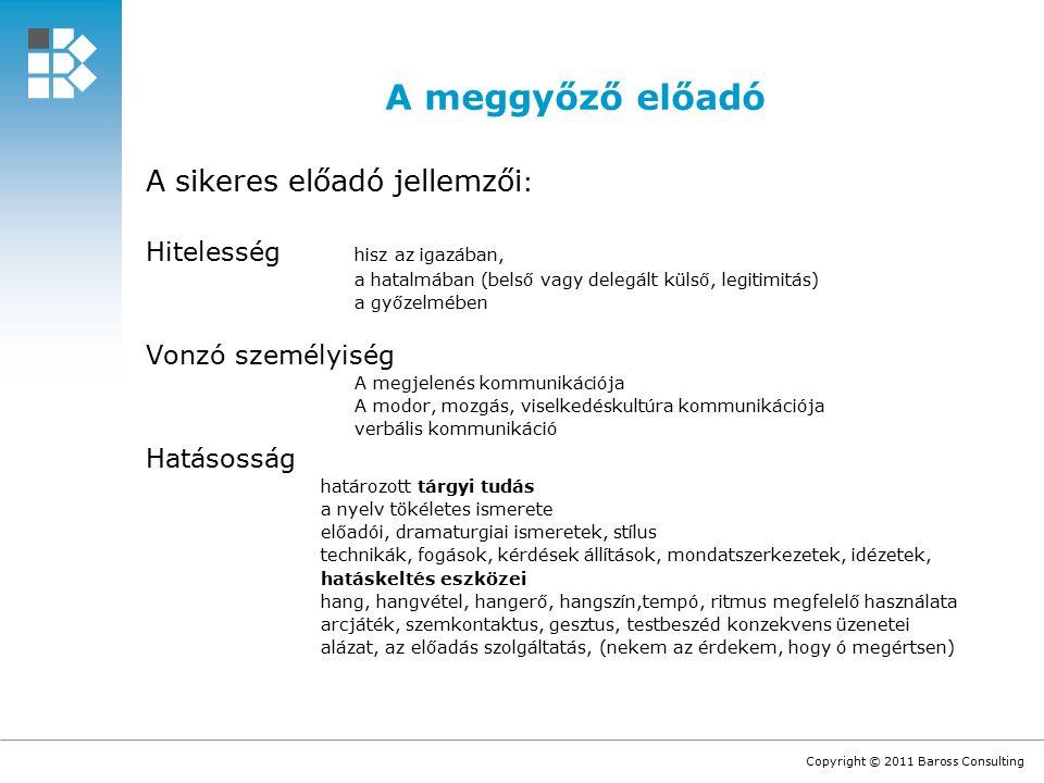 Copyright © 2011 Baross Consulting A meggyőző előadó A sikeres előadó jellemzői : Hitelesség hisz az igazában, a hatalmában (belső vagy delegált külső, legitimitás) a győzelmében Vonzó személyiség A megjelenés kommunikációja A modor, mozgás, viselkedéskultúra kommunikációja verbális kommunikáció Hatásosság határozott tárgyi tudás a nyelv tökéletes ismerete előadói, dramaturgiai ismeretek, stílus technikák, fogások, kérdések állítások, mondatszerkezetek, idézetek, hatáskeltés eszközei hang, hangvétel, hangerő, hangszín,tempó, ritmus megfelelő használata arcjáték, szemkontaktus, gesztus, testbeszéd konzekvens üzenetei alázat, az előadás szolgáltatás, (nekem az érdekem, hogy ó megértsen)
