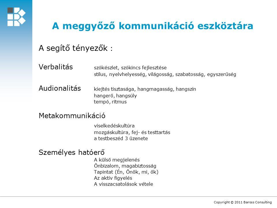 Copyright © 2011 Baross Consulting A meggyőző kommunikáció eszköztára A segítő tényezők : Verbalitás szókészlet, szókincs fejlesztése stílus, nyelvhelyesség, világosság, szabatosság, egyszerűség Audionalitás kiejtés tisztasága, hangmagasság, hangszín hangerő, hangsúly tempó, ritmus Metakommunikáció viselkedéskultúra mozgáskultúra, fej- és testtartás a testbeszéd 3 üzenete Személyes hatóerő A külső megjelenés Önbizalom, magabiztosság Tapintat (Én, Önök, mi, ők) Az aktív figyelés A visszacsatolások vétele