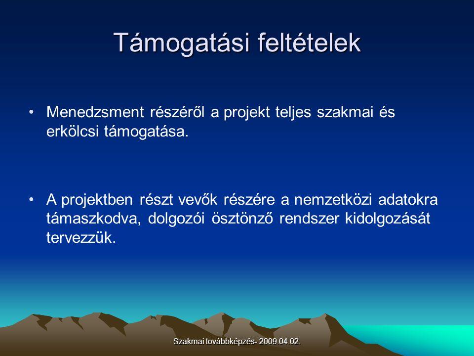 Szakmai továbbképzés- 2009.04.02. Támogatási feltételek Menedzsment részéről a projekt teljes szakmai és erkölcsi támogatása. A projektben részt vevők