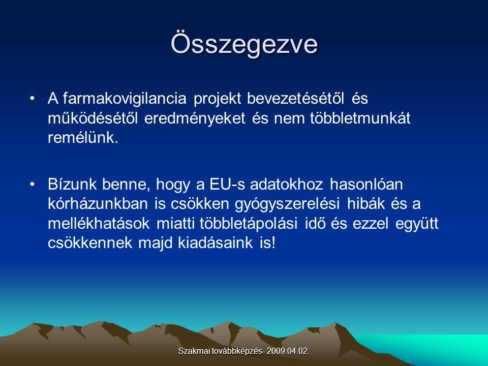Szakmai továbbképzés- 2009.04.02. Összegezve A farmakovigilancia projekt bevezetésétől és működésétől eredményeket és nem többletmunkát remélünk. Bízu