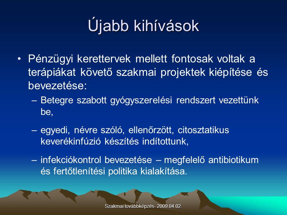 Szakmai továbbképzés- 2009.04.02.Betegre szóló gyógyszerelés 1.