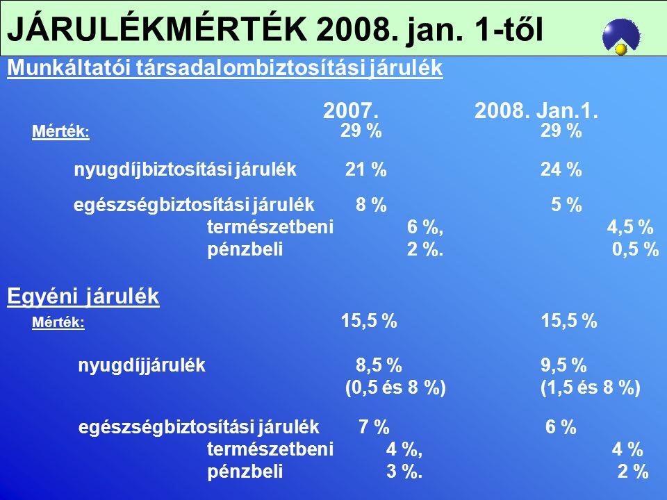 MINIMUM JÁRULÉKALAP 2008.