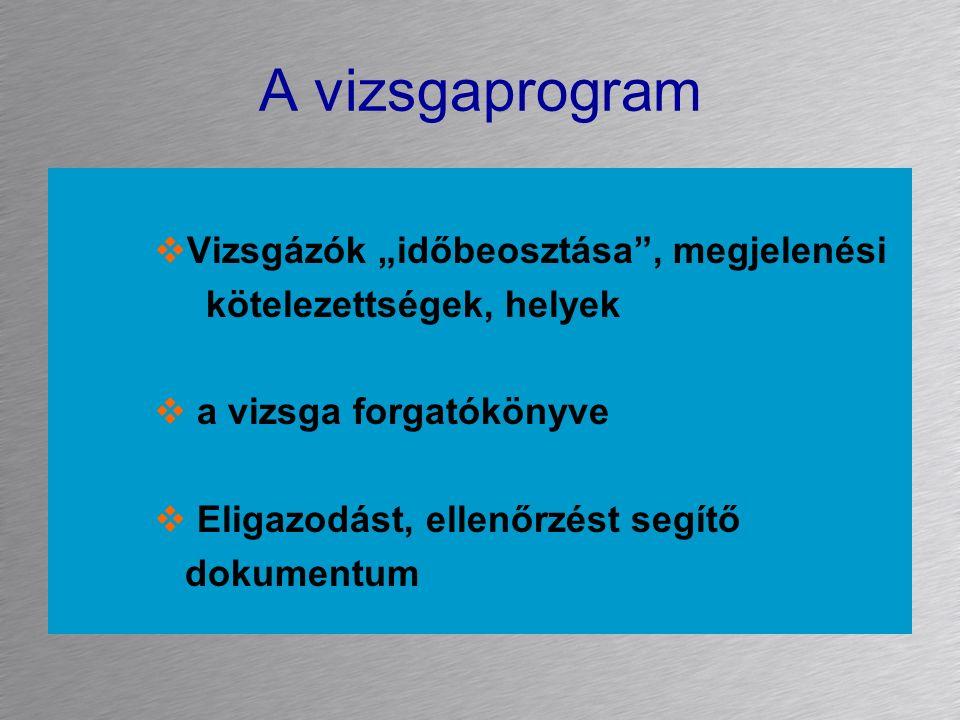 """A vizsgaprogram  Vizsgázók """"időbeosztása"""", megjelenési kötelezettségek, helyek  a vizsga forgatókönyve  Eligazodást, ellenőrzést segítő dokumentum"""