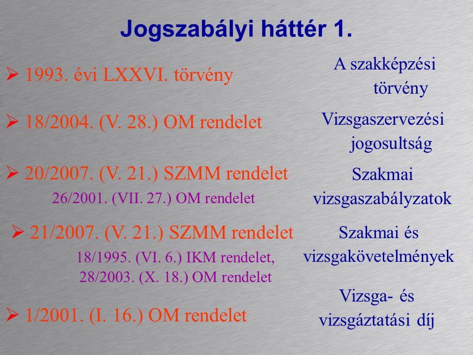 Jogszabályi háttér 1.  1993. évi LXXVI. törvény A szakképzési törvény Vizsgaszervezési jogosultság  18/2004. (V. 28.) OM rendelet  20/2007. (V. 21.