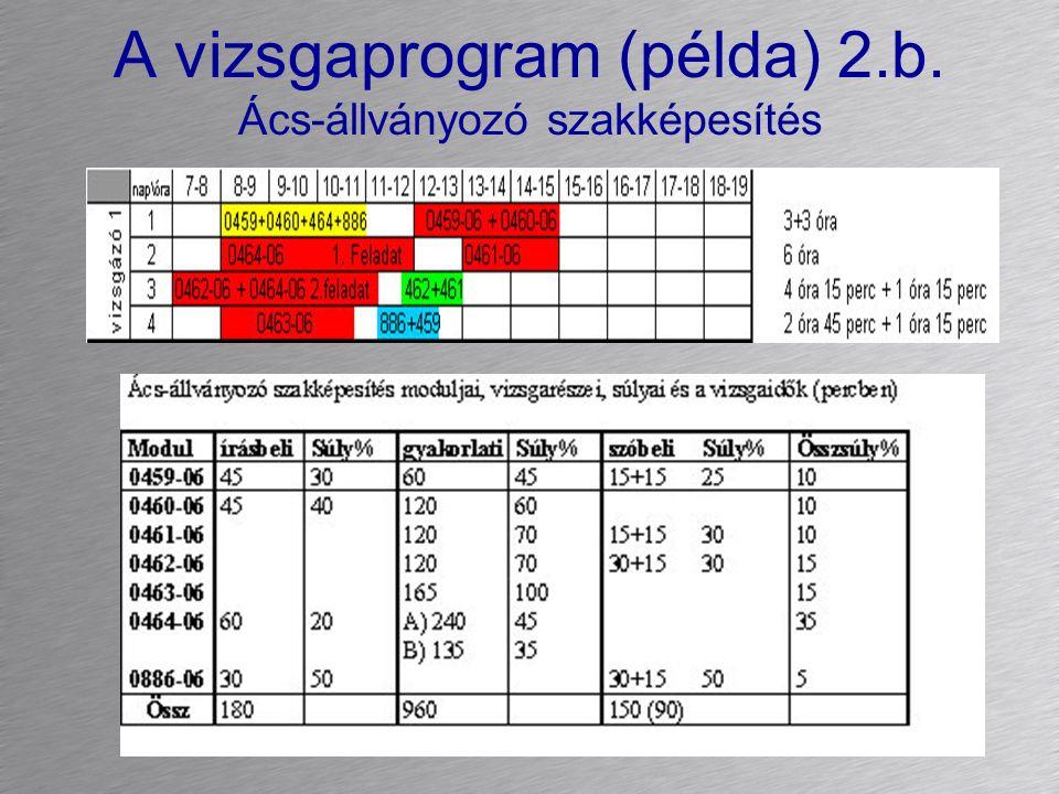 A vizsgaprogram (példa) 2.b. Ács-állványozó szakképesítés