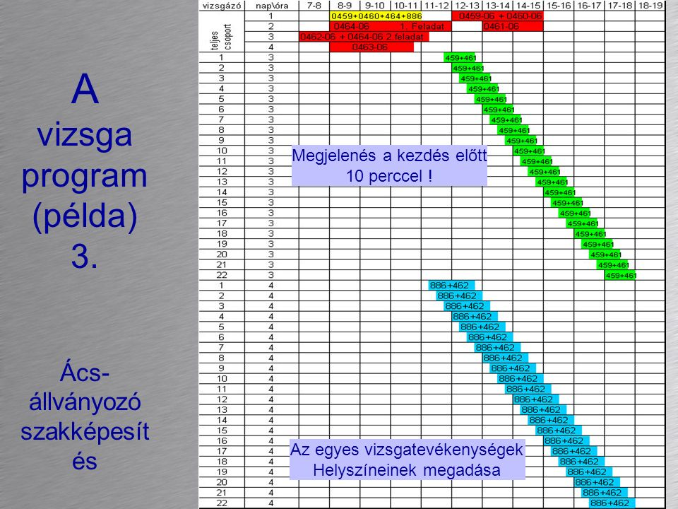 A vizsga program (példa) 3. Ács- állványozó szakképesít és Megjelenés a kezdés előtt 10 perccel .