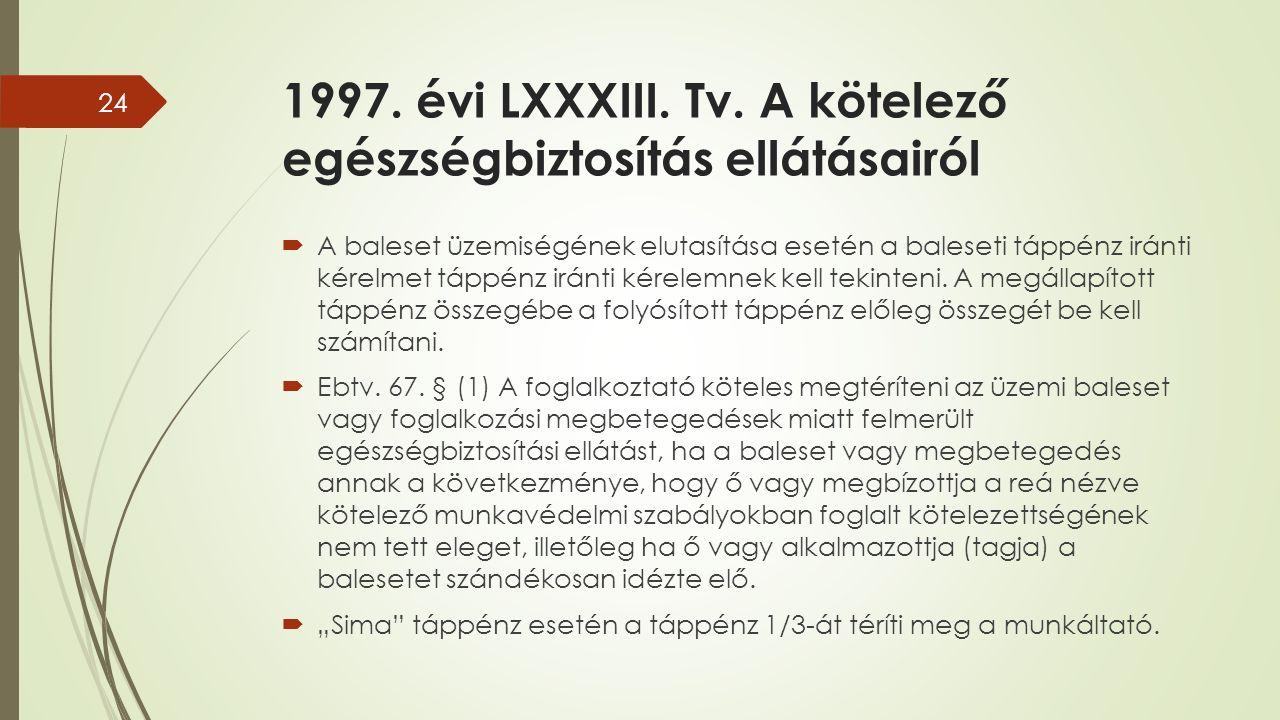 1997. évi LXXXIII. Tv.