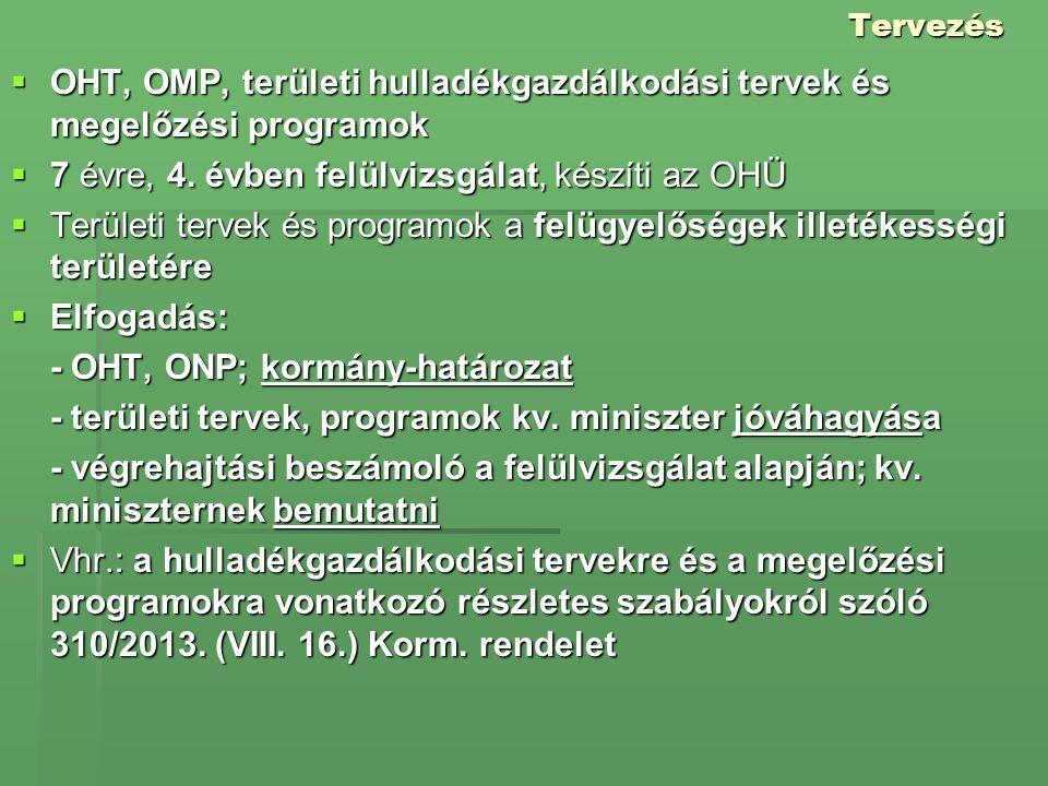 Tervezés  OHT, OMP, területi hulladékgazdálkodási tervek és megelőzési programok  7 évre, 4. évben felülvizsgálat, készíti az OHÜ  Területi tervek
