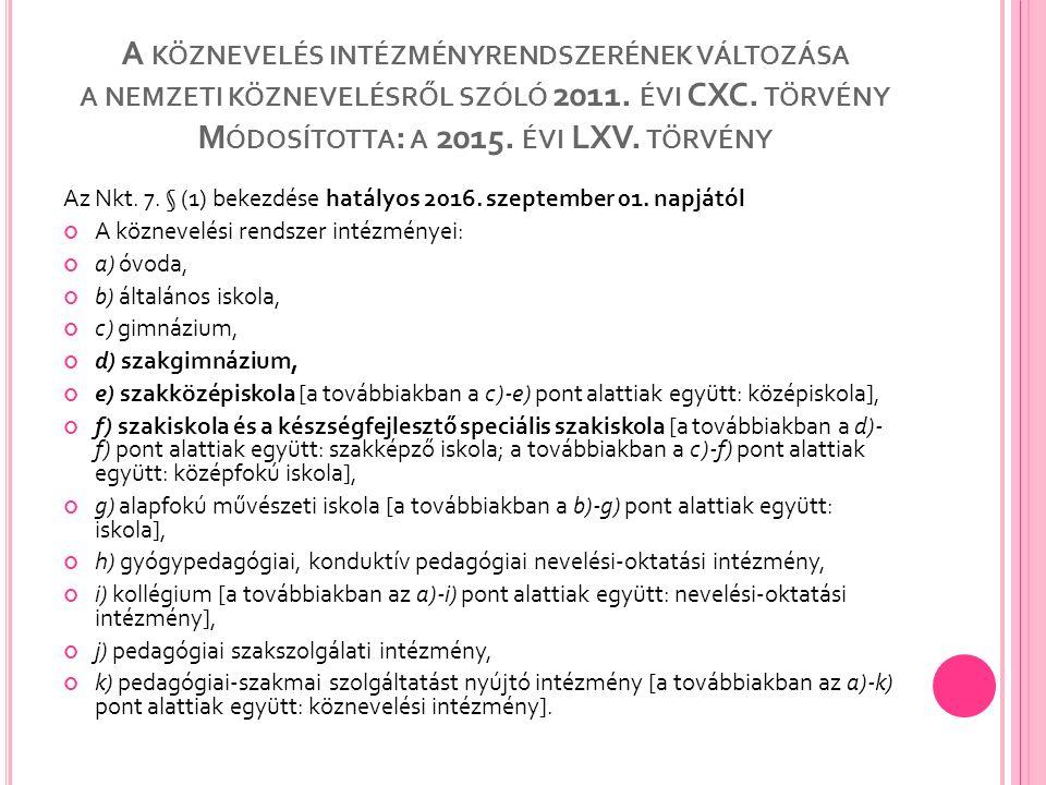 KÖSZÖNÖM MEGTISZTELŐ FIGYELMÜKET! harangozo.ildiko@fejer.gov.hu 22/514-798