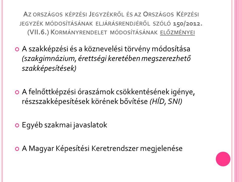 A Z ORSZÁGOS KÉPZÉSI J EGYZÉKRŐL ÉS AZ O RSZÁGOS K ÉPZÉSI JEGYZÉK MÓDOSÍTÁSÁNAK ELJÁRÁSRENDJÉRŐL SZÓLÓ 150/2012. (VII.6.) K ORMÁNYRENDELET MÓDOSÍTÁSÁN