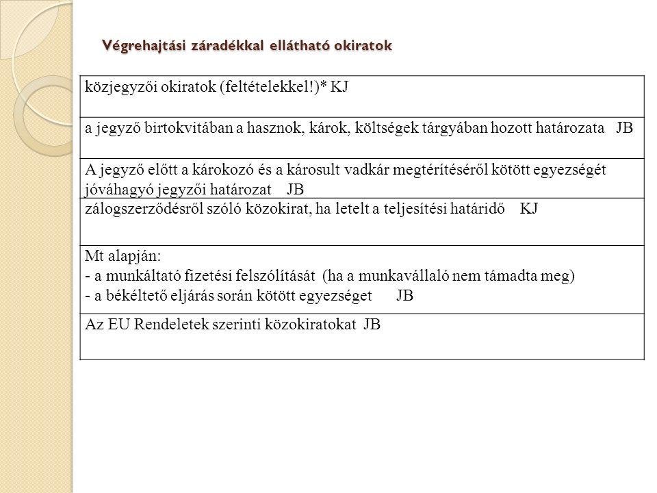 Végrehajtási záradékkal ellátható okiratok közjegyzői okiratok (feltételekkel!)* KJ a jegyző birtokvitában a hasznok, károk, költségek tárgyában hozott határozata JB A jegyző előtt a károkozó és a károsult vadkár megtérítéséről kötött egyezségét jóváhagyó jegyzői határozat JB zálogszerződésről szóló közokirat, ha letelt a teljesítési határidő KJ Mt alapján: - a munkáltató fizetési felszólítását (ha a munkavállaló nem támadta meg) - a békéltető eljárás során kötött egyezséget JB Az EU Rendeletek szerinti közokiratokat JB