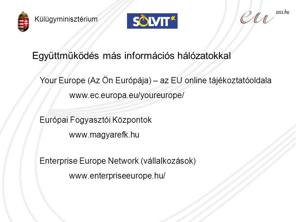 Együttműködés más információs hálózatokkal Your Europe (Az Ön Európája) – az EU online tájékoztatóoldala www.ec.europa.eu/youreurope/ Európai Fogyasztói Központok www.magyarefk.hu Enterprise Europe Network (vállalkozások) www.enterpriseeurope.hu/ Külügyminisztérium