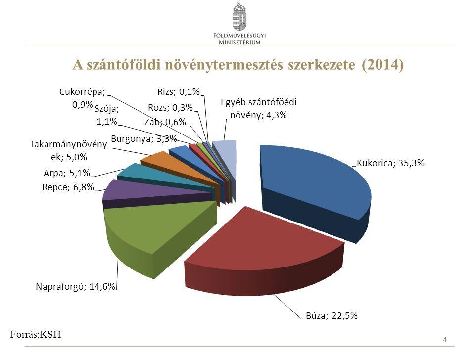 A szántóföldi növénytermesztés szerkezete (2014) Forrás:KSH 4