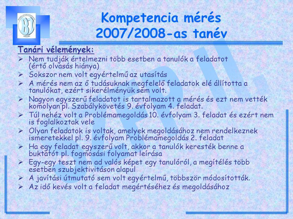 Kompetencia mérés 2007/2008-as tanév Tanári vélemények:  Nem tudják értelmezni több esetben a tanulók a feladatot (értő olvasás hiánya)  Sokszor nem volt egyértelmű az utasítás  A mérés nem az ő tudásuknak megfelelő feladatok elé állította a tanulókat, ezért sikerélményük sem volt.
