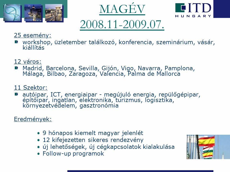 MAGÉV 2008.11-2009.07.