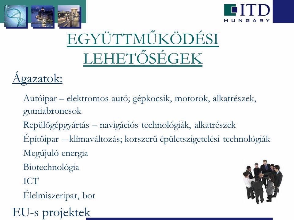 EGYÜTTMŰKÖDÉSI LEHETŐSÉGEK Ágazatok: Autóipar – elektromos autó; gépkocsik, motorok, alkatrészek, gumiabroncsok Repülőgépgyártás – navigációs technológiák, alkatrészek Építőipar – klímaváltozás; korszerű épületszigetelési technológiák Megújuló energia Biotechnológia ICT Élelmiszeripar, bor EU-s projektek