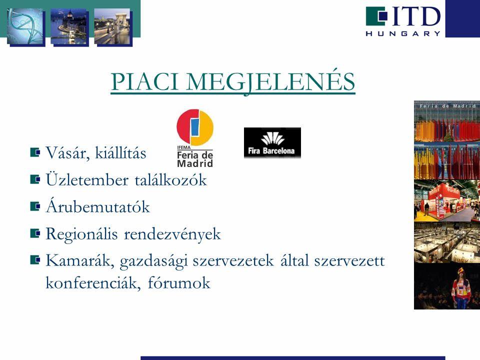 PIACI MEGJELENÉS Vásár, kiállítás Üzletember találkozók Árubemutatók Regionális rendezvények Kamarák, gazdasági szervezetek által szervezett konferenciák, fórumok