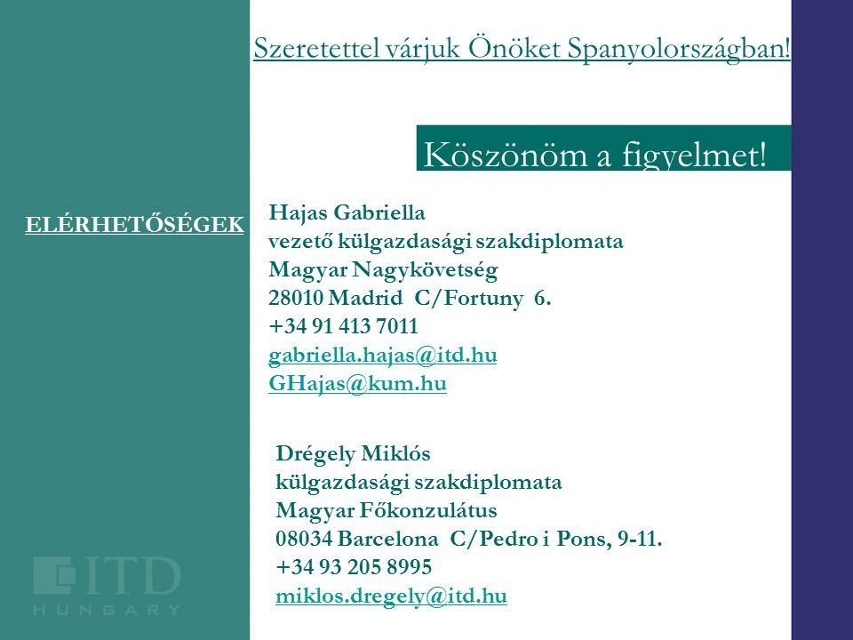 Hajas Gabriella vezető külgazdasági szakdiplomata Magyar Nagykövetség 28010 Madrid C/Fortuny 6.