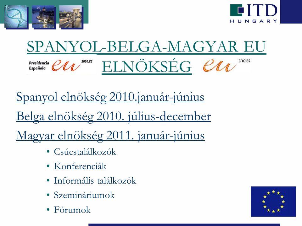 SPANYOL-BELGA-MAGYAR EU ELNÖKSÉG Spanyol elnökség 2010.január-június Belga elnökség 2010.
